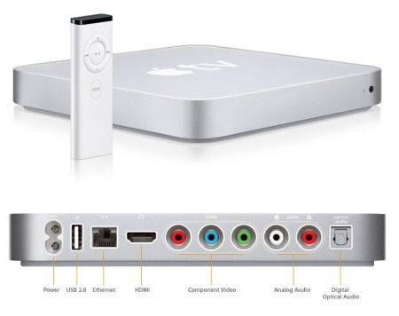Apple TV e le tastiere Bluetooth