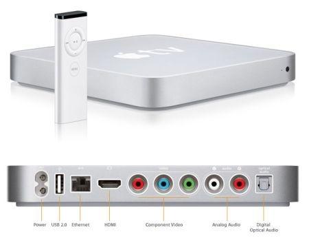 Apple TV e le tastiere Bluetooth